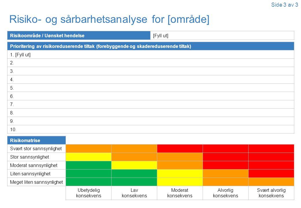 Risiko- og sårbarhetsanalyse for [område]